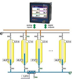Automatic fruit juice composing system
