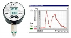 Digital interface measurement instrumentation