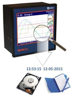 Detecting rise & fall rate in a monitored heating process