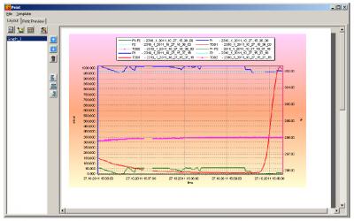 logger5 graph print