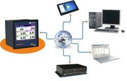 Modbus TCP/IP Ethernet communication