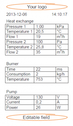 Print out of measurement data