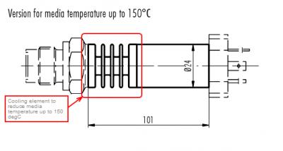 ATM-T media cooling element