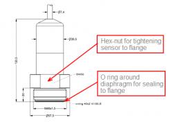 how LMK382 wastewater pressure trtansmitter seals on flange