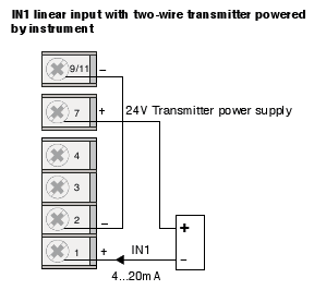 two wire transmitter configuration including loop power for 2400 display