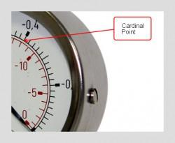 Pressure gauge cardinal point