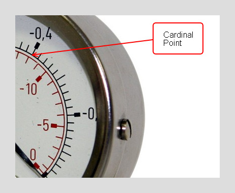 Determining calibration error of Bourdon tube pressure gauge