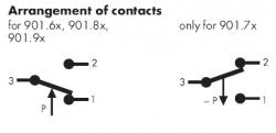 901 prescal arrangement of contacts