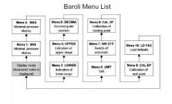 Baroli menu list