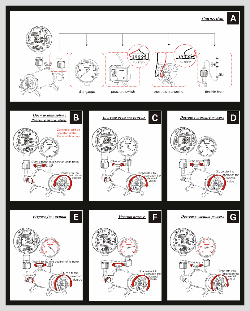 ADT901 low pressure test pump basic operation guide