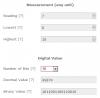 Measurement to Digital Reading Converter