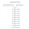 Volume Flow & Density to Mass Flow Calculator