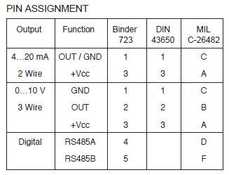 35XHTC Pin Wiring