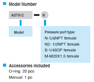 ADT912 Part No Coding