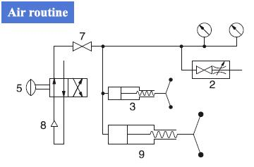 ADT912 Pneumatic Layout