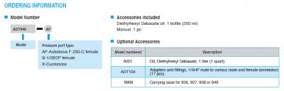 ADT949 Ordering Info