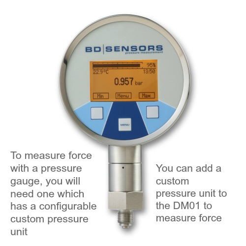 Measuring force of a hydraulic press using a pressure gauge