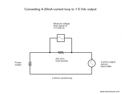 change 4-20ma to 1-5vdc circuit