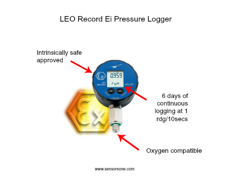 Oxygen clean pressure logger for use on industrial gases