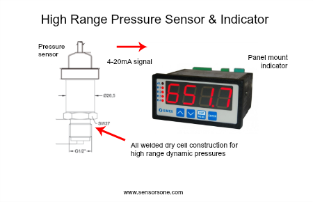 high range pressure sensor and indicator