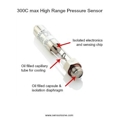 300°C max temperature, 0 to 300 bar, high range pressure sensor
