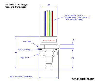 IMP OEM logger Spec183