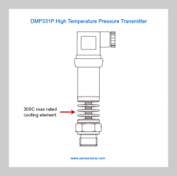 High temperature -1...2 bar g 0...10Vdc out heat pipe pressure sensor for research use