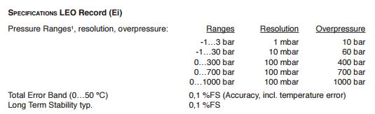 LEO Record pressure ranges
