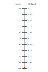 0-10V to 1-5V scale