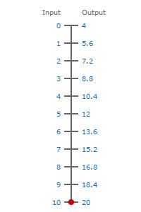 0-10V to 4-20ma scale