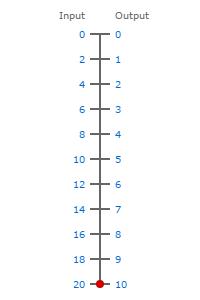 0-20ma to 0-10V scale
