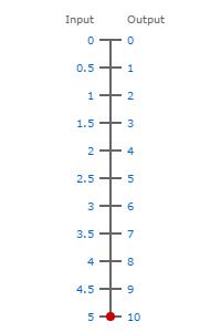 0-5V to 0-10V scale