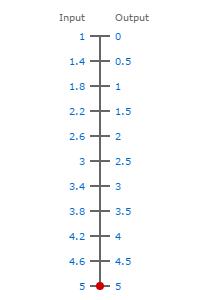 1-5V to 0-5V scale