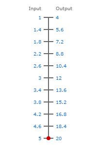 1-5V to 4-20ma scale