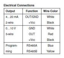 36XW wiring