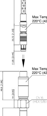 modular stem melt pressure sensor electrical connection