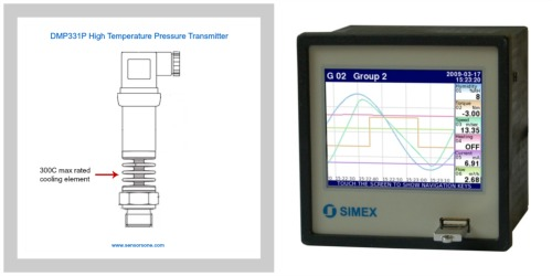 High temperature oven 2 bar range pressure sensor & data logger