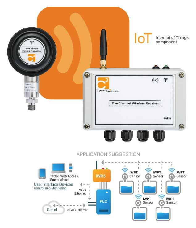 IWPT Wireless Battery Powered Pressure Sensor and Receiver