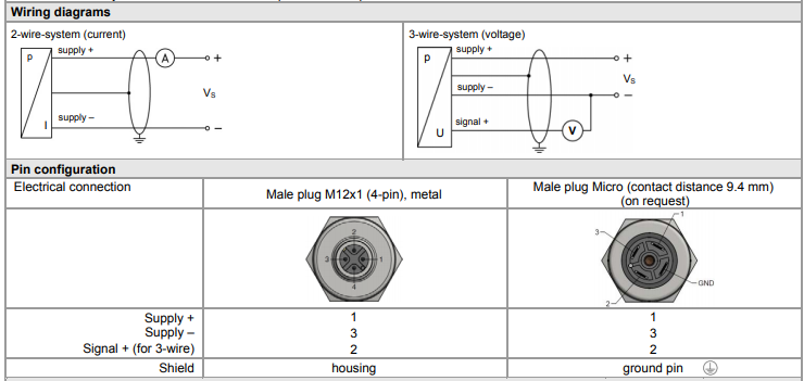 17.620 G wiring diagrams and pin configuration