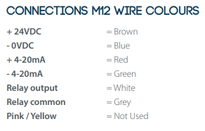 IC-FMS M12 Wiring Configuration