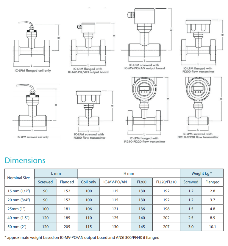 IC-LPM drawings and dimensions