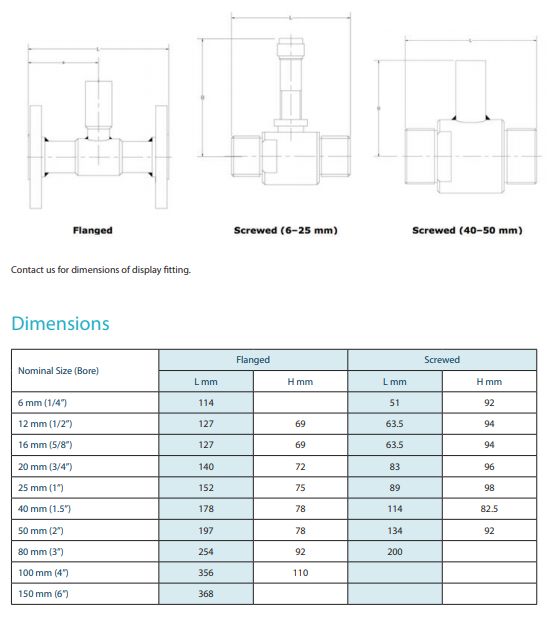 IC-LTM drawings and dimensions