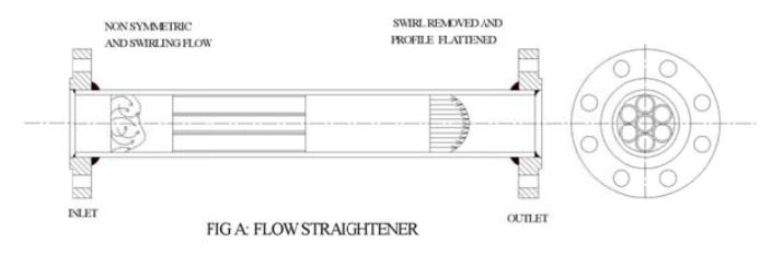 Flow Straightening