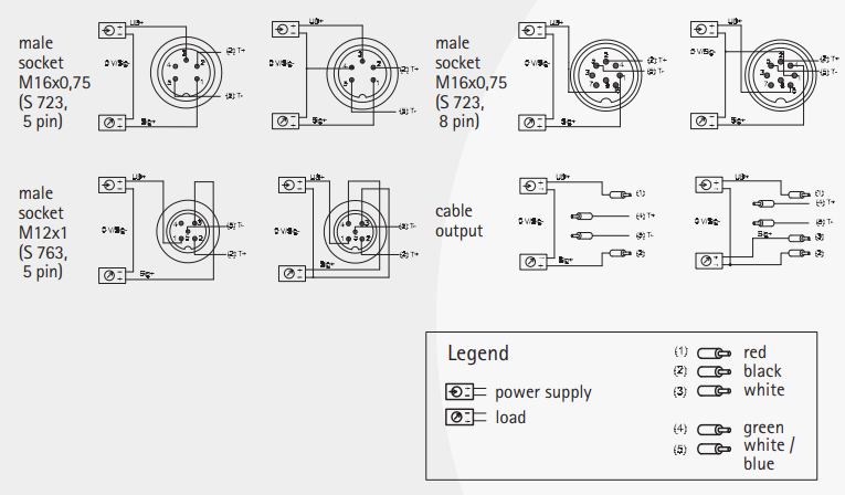 TPSE electrical wiring configuration