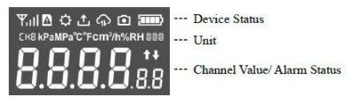 ECHO sensor telemetry unit display screen