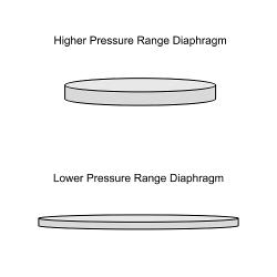 High and Low Range Pressure Diaphragm
