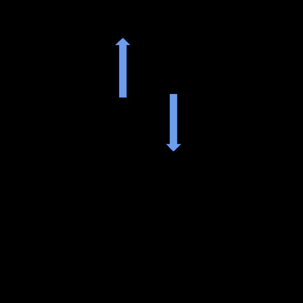 Measuring negative pressure using a positive differential pressure range