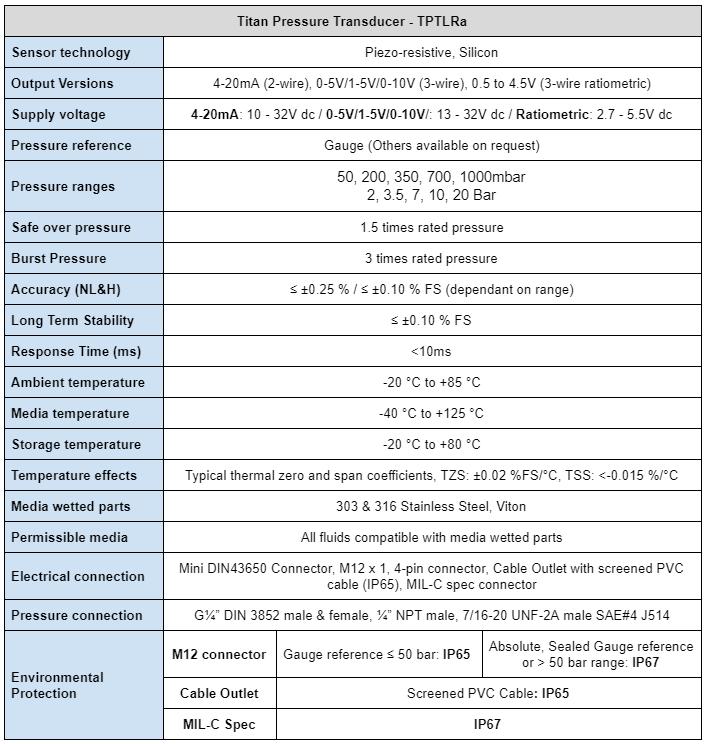TPTLRa Titan specification table